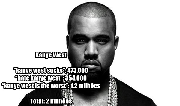 Kanye-West-Pledges-to-Turn-Rants-and-Controversies-Into-Positivity