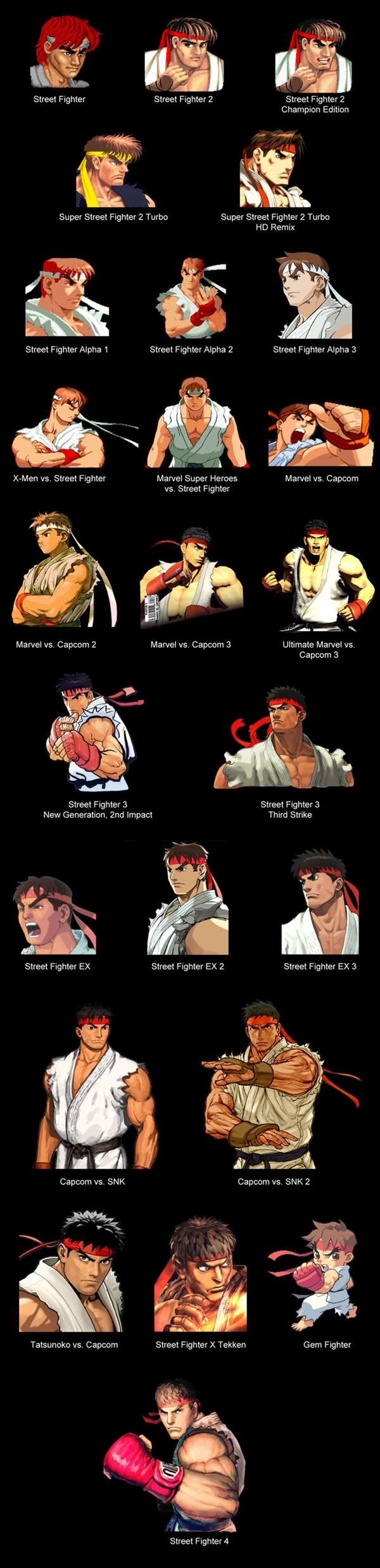 evoluções-ryu